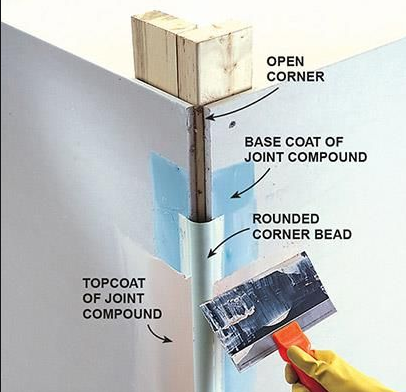 Weak Points Of A Drywall