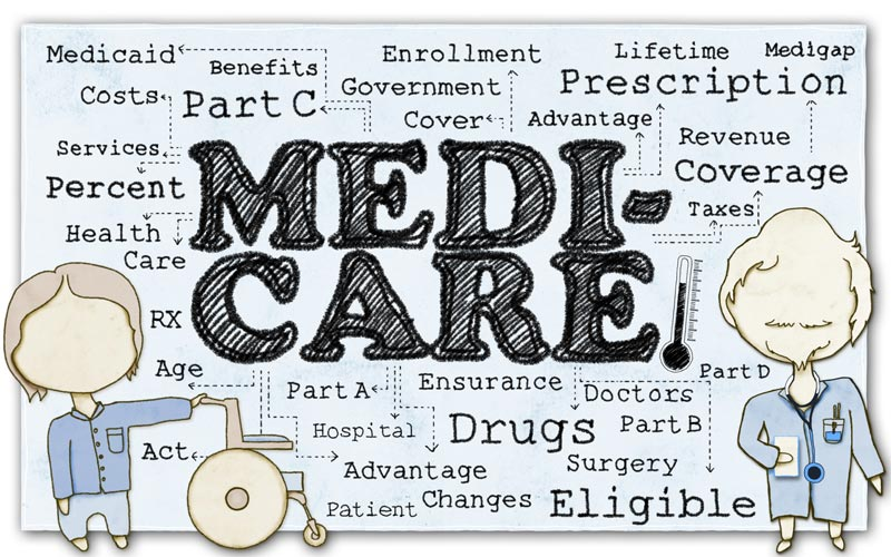 3 Tips On How to Choose A Medicare Plan